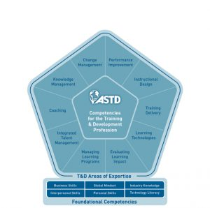 competency model new